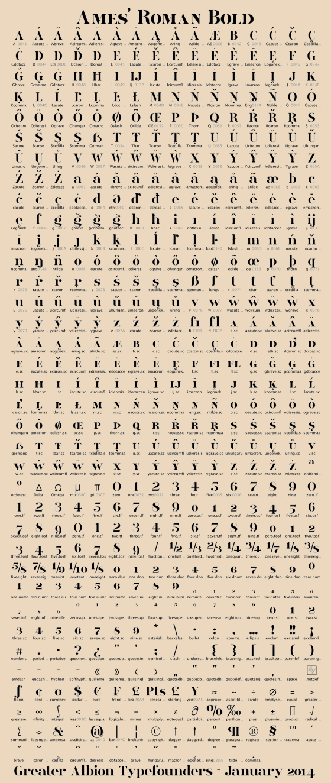 Ames' Roman Contact Sheet-573